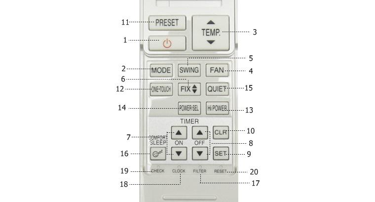 Hướng dẫn sử dụng điều hòa Toshiba từng bước