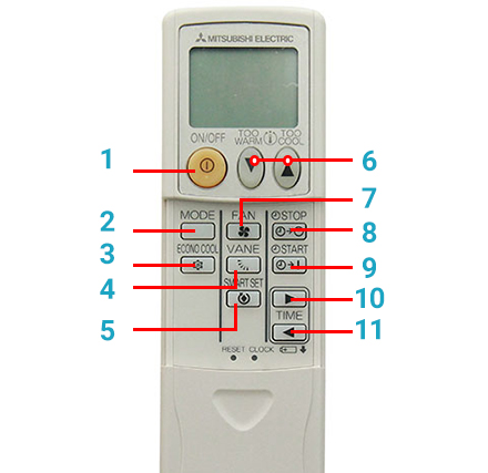 Hướng dẫn sử dụng điều hòa Mitsubishi Electric 1 chiều inverter