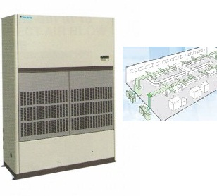 Điều hòa tủ đứng Packaged 160.000 BTU nối ống gió FVPG15BY1-RU15NY1