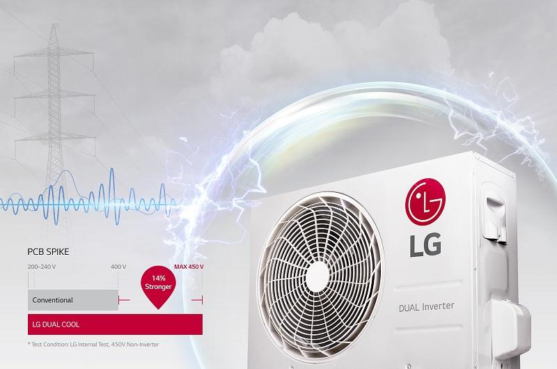 Công nghệ Dual Inverter tiết kiệm điện