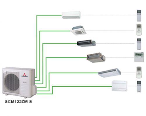Dàn nóng điều hòa multi Mitsubishi heavy đa kết nội chạy đồng thời 85400BTU 2 chiều inverter FDC250VSA